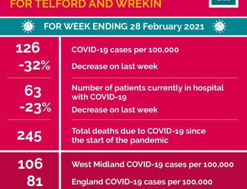 Coronavirus update from Telford and Wrekin Council